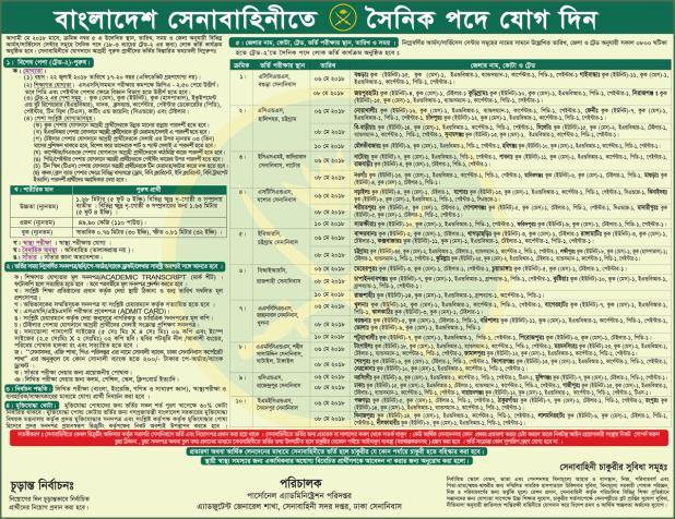Bangladesh Army Job Circular 1